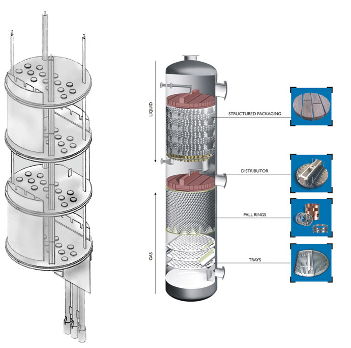 distillation column design Design of distillation column chapter no9 design of distillation column in industry it is common practice to separate a liquid mixture by distilling the components, which have lower boiling points when they are in pure condition from those having higher boiling points this process is accomplished.